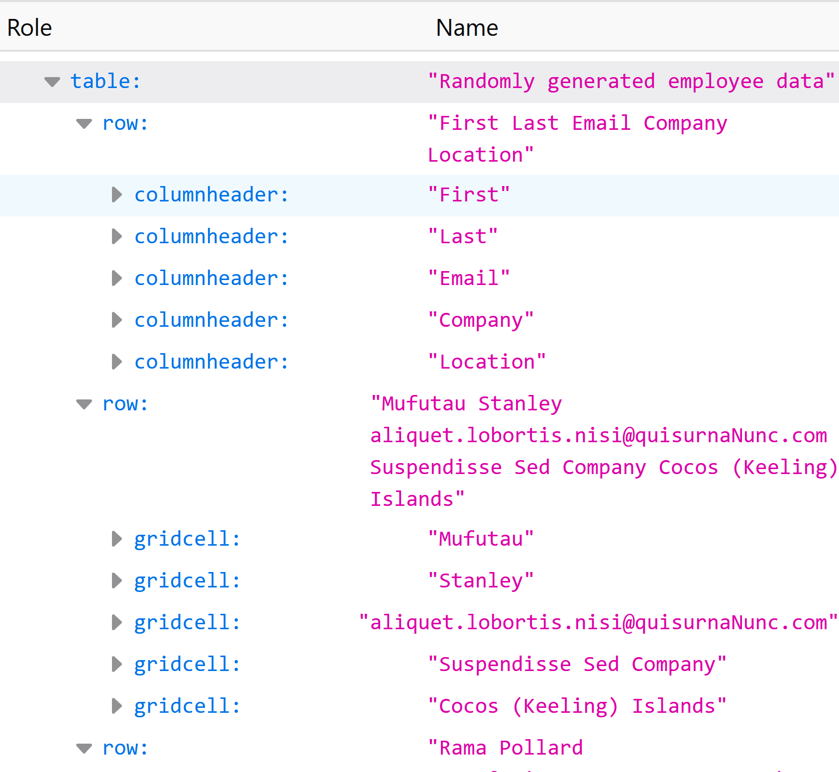 devtools accessibility tree showing a clean table structure